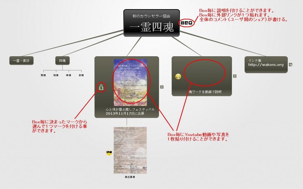 mindomoにて作成一霊四魂・和のカウンセラーマップ?